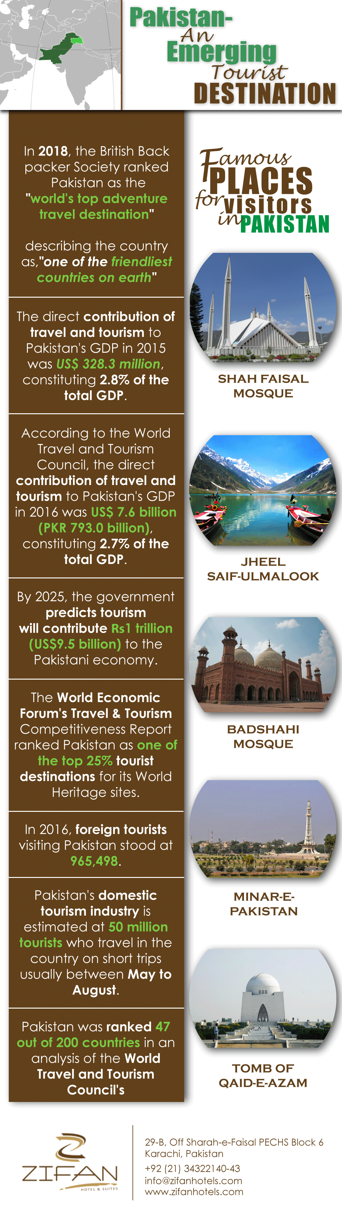 A Quick Look at Tourism in Pakistan