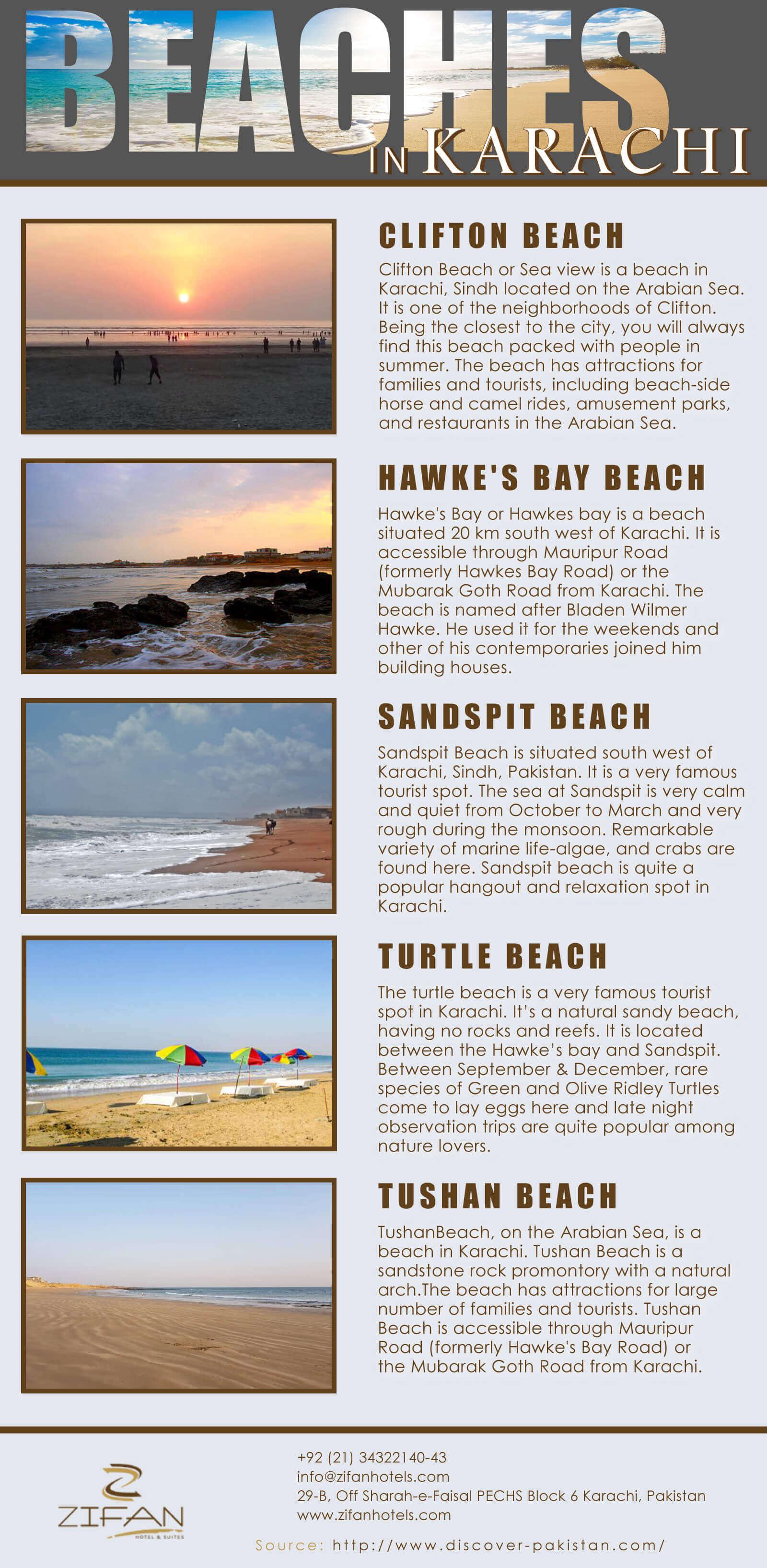 Beach-Infographs